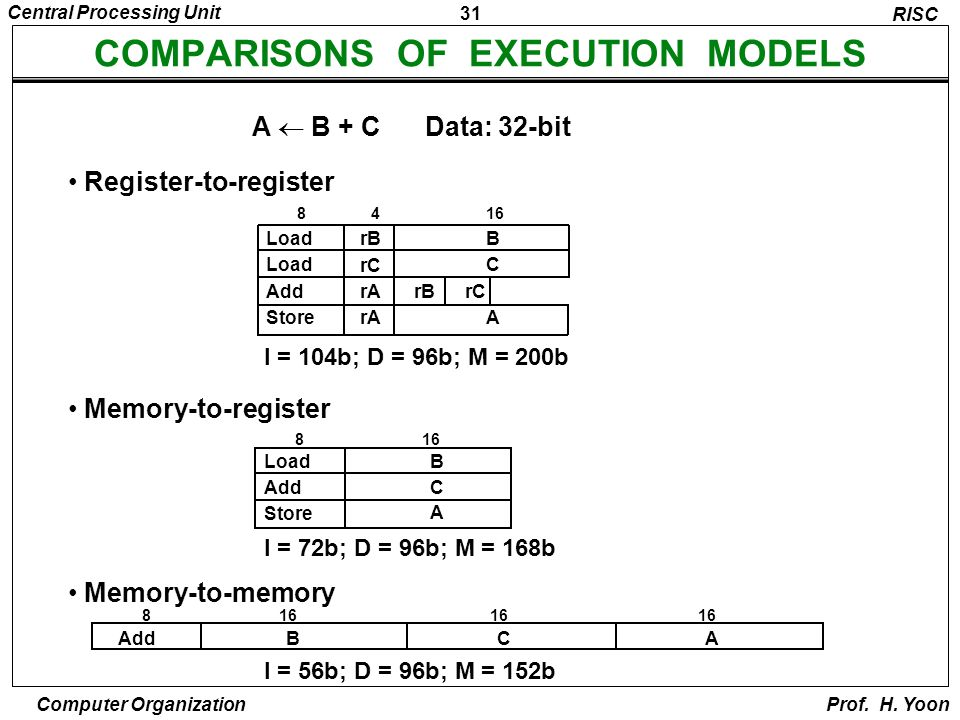 COMPARISONS OF EXECUTION MODELS
