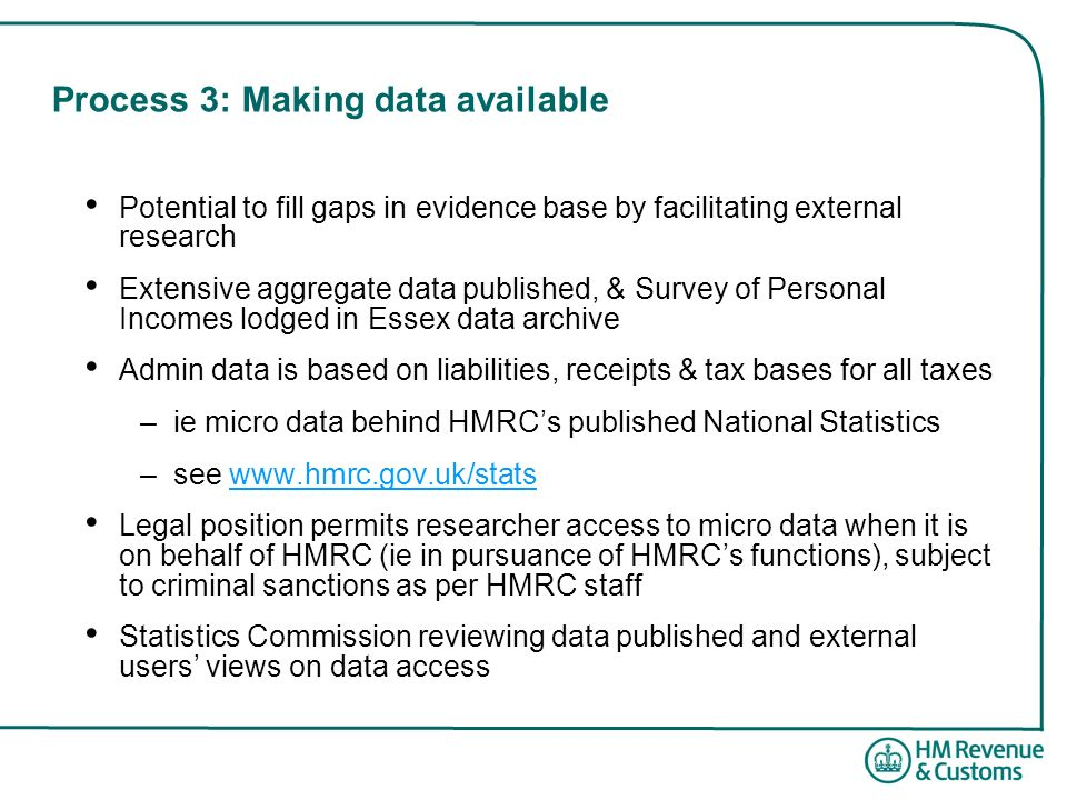 Process 3: Making data available