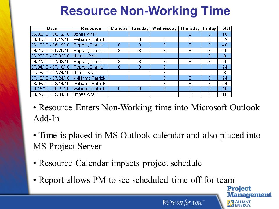 Resource Non-Working Time
