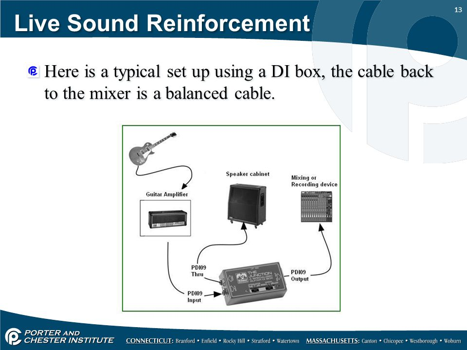 Live Sound Reinforcement - ppt video online download