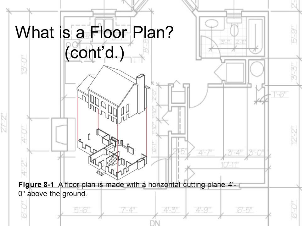 What Is A Floor Plan Cont D