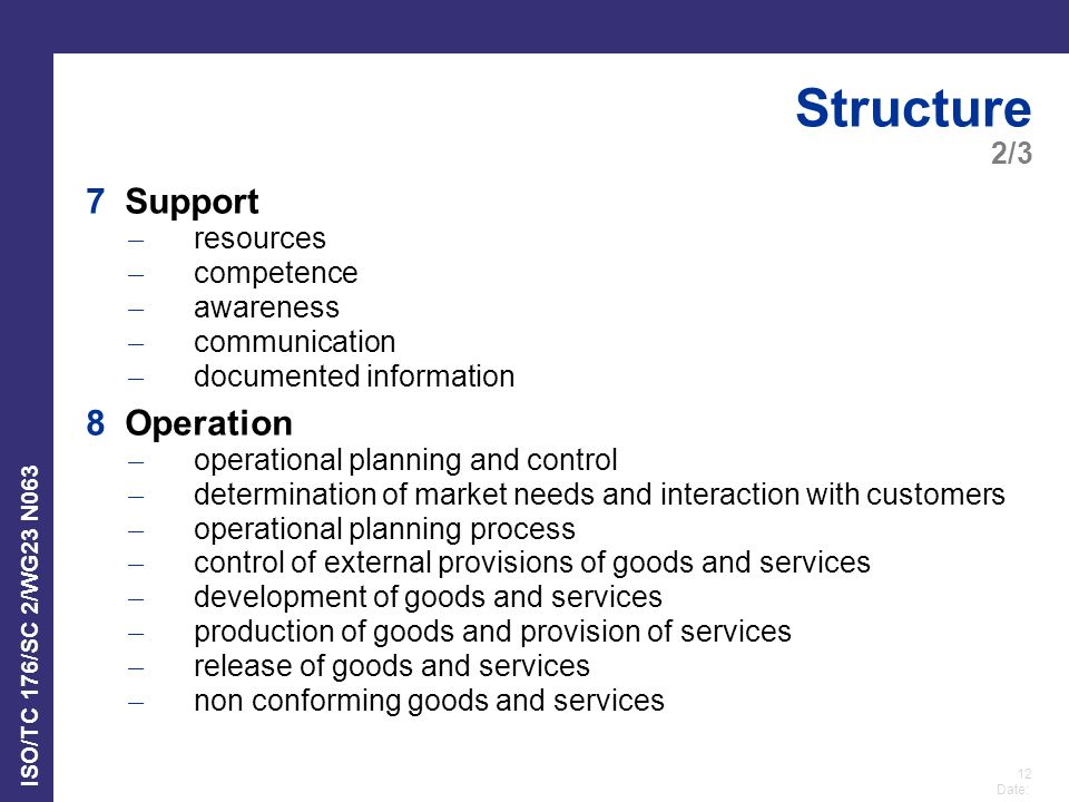 Structure 7 Support 8 Operation 2/3 resources competence awareness