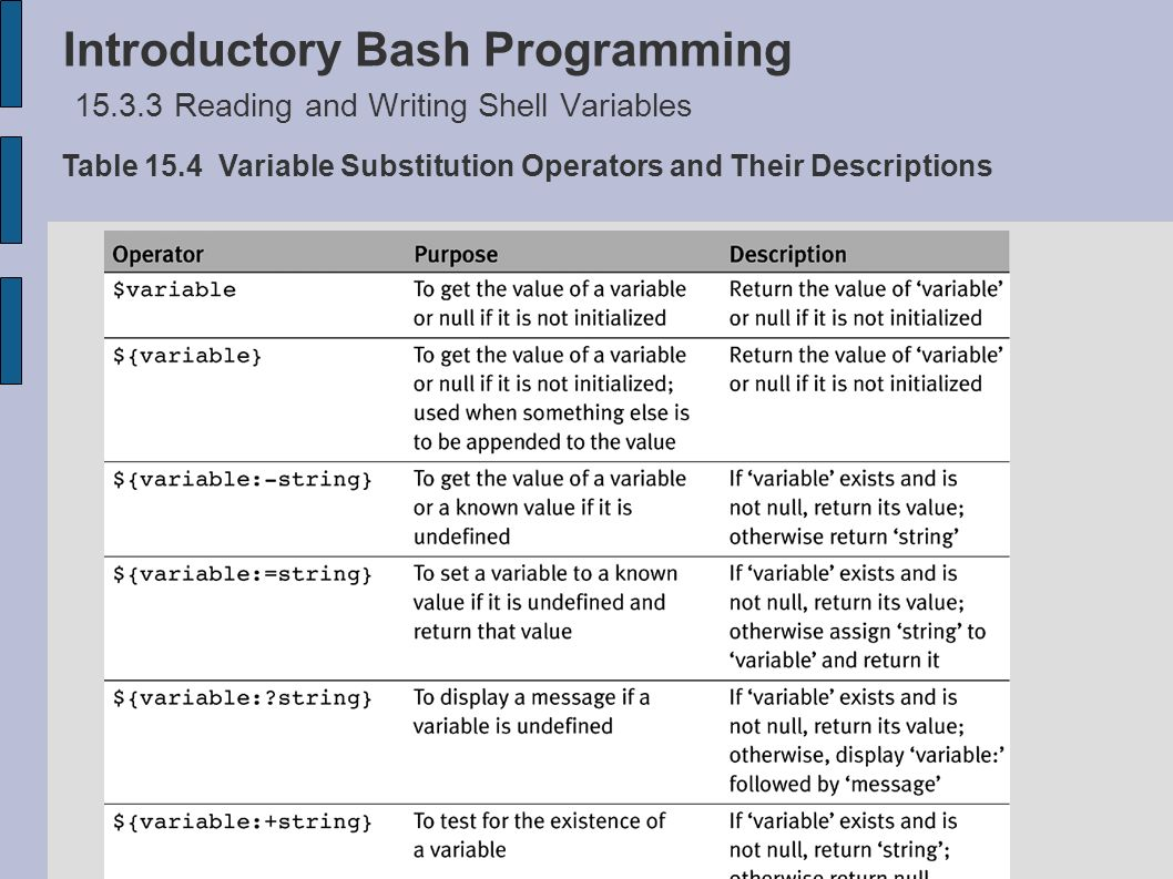 Chapter 15 Introductory Bash Programming - ppt video online