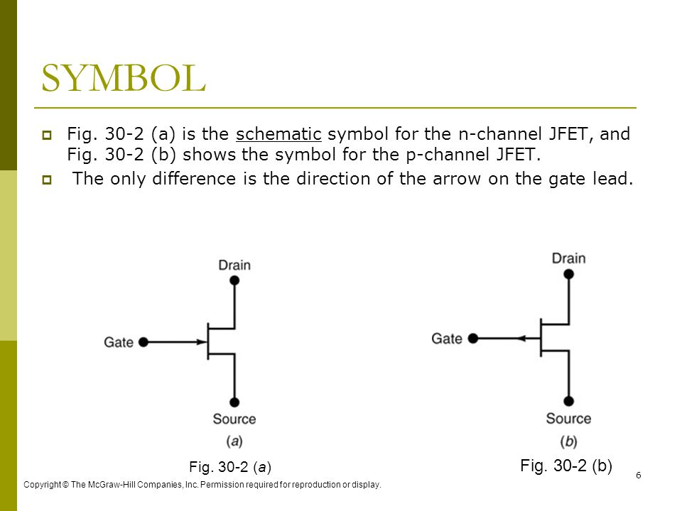 Field Effect Transistors Ppt Video Online Download