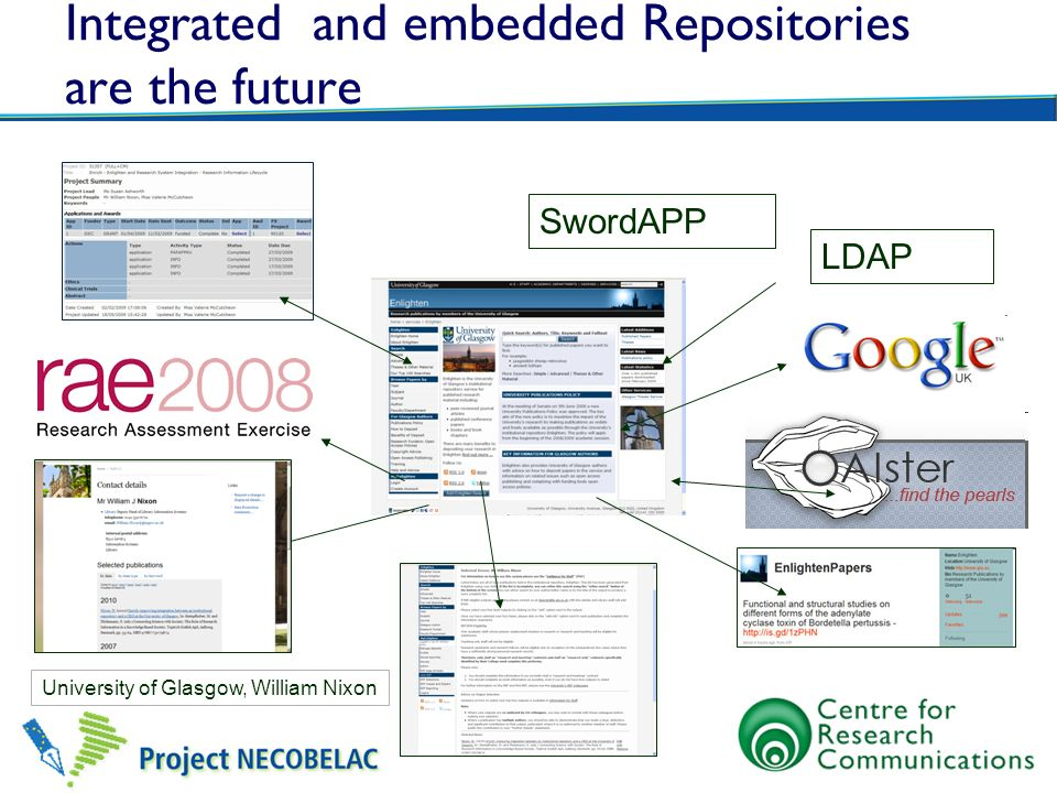 Integrated and embedded Repositories are the future