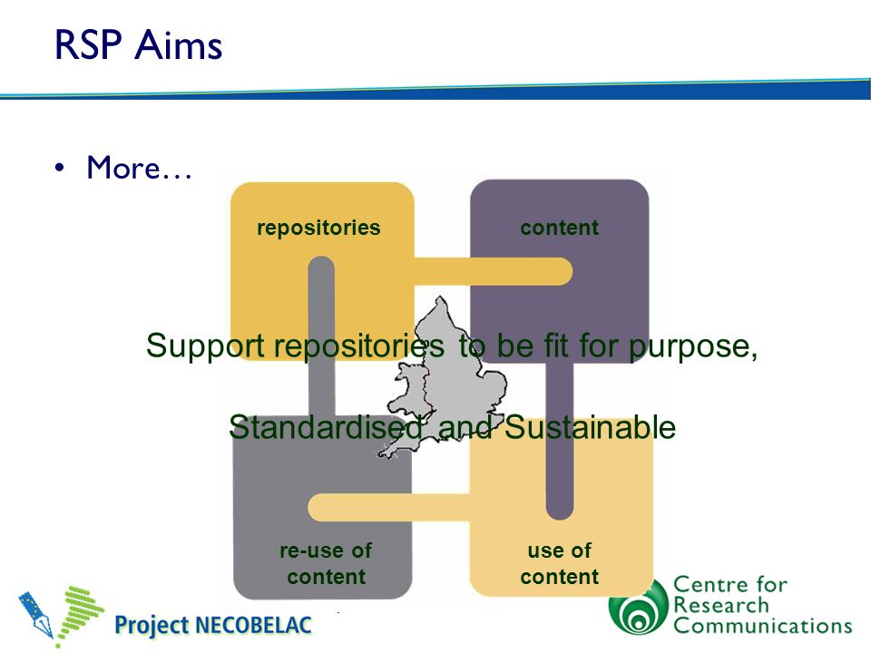 RSP Aims More… Support repositories to be fit for purpose,