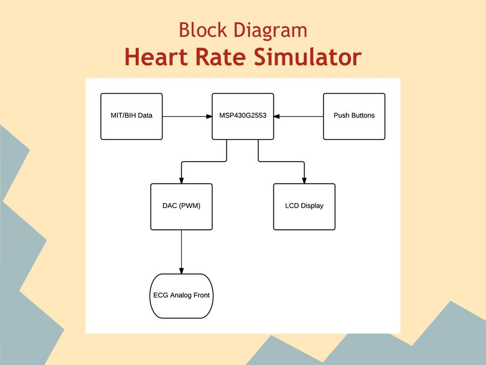 Android electro cardio monitor ppt download block diagram heart rate simulator ccuart Image collections