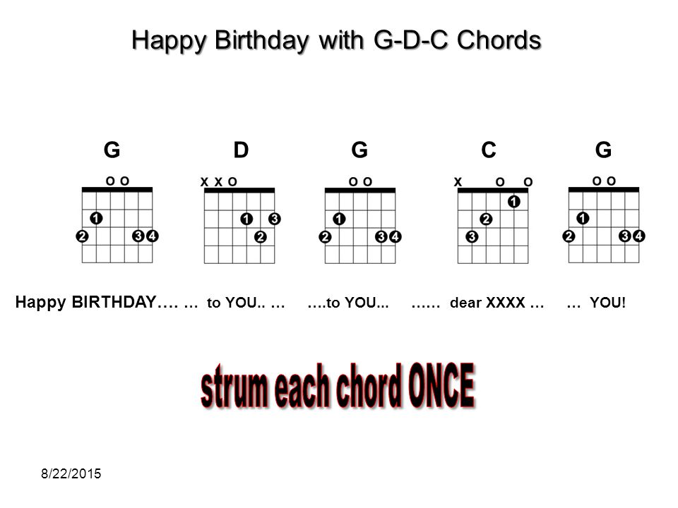 Magnificent Happy Birthday Ukulele Chords C Elaboration - Beginner ...