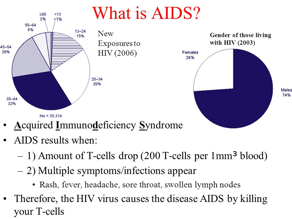 What is AIDS Acquired Immunodeficiency Syndrome AIDS results when: