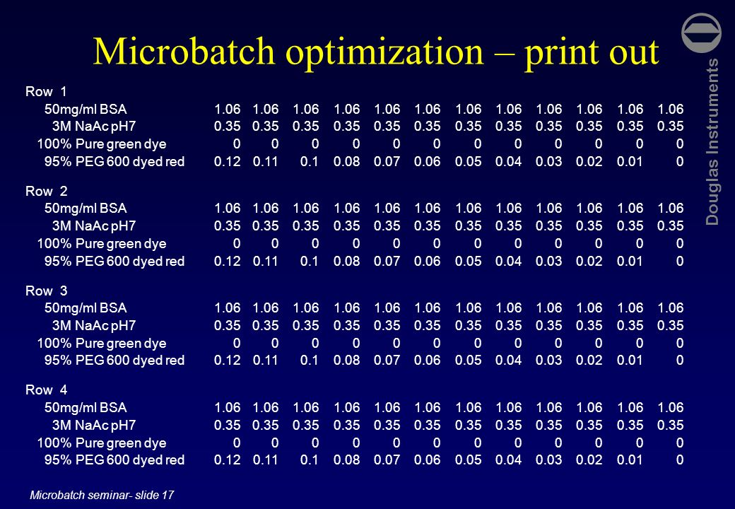 Microbatch optimization – print out