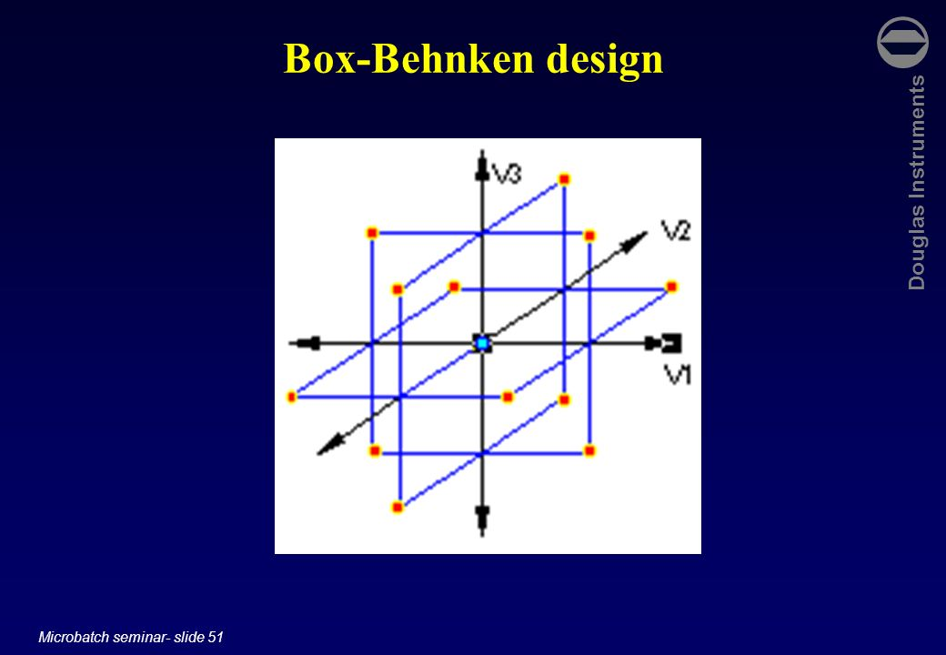 Box-Behnken design