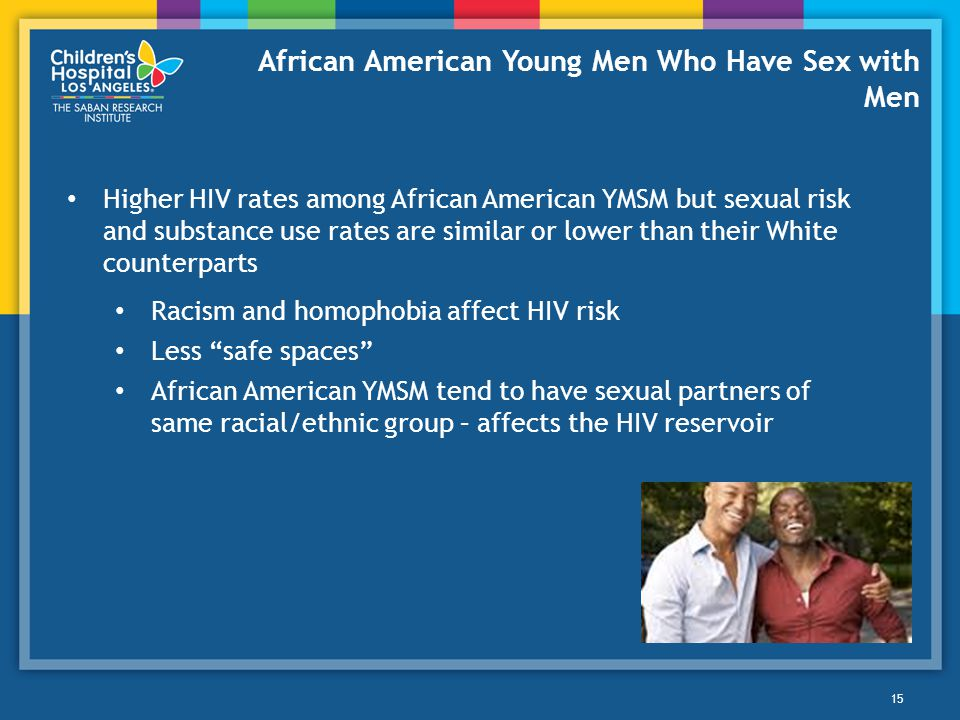African American Young Men Who Have Sex with Men