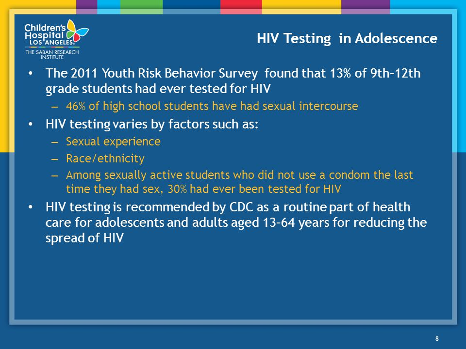 HIV Testing in Adolescence
