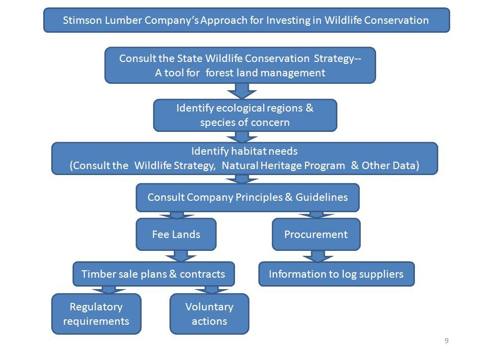 Stimson Lumber Company's Fee Land Management System - ppt