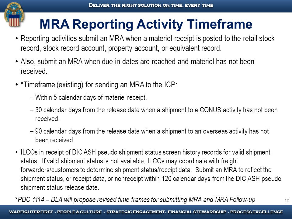 MRA Reporting Activity Timeframe
