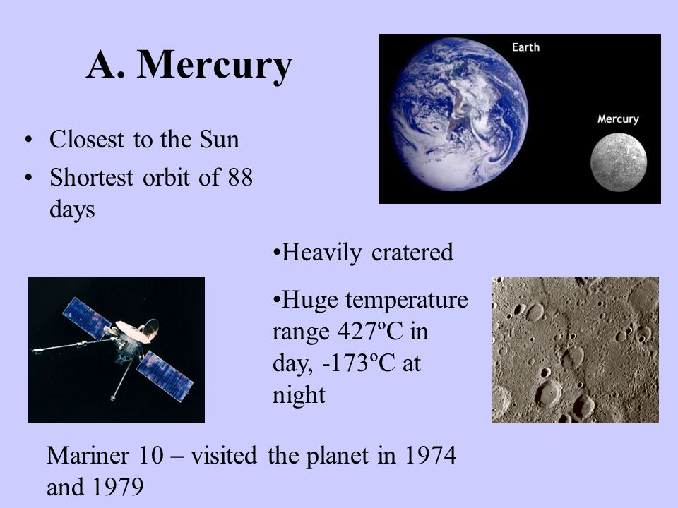 A. Mercury Closest to the Sun Shortest orbit of 88 days