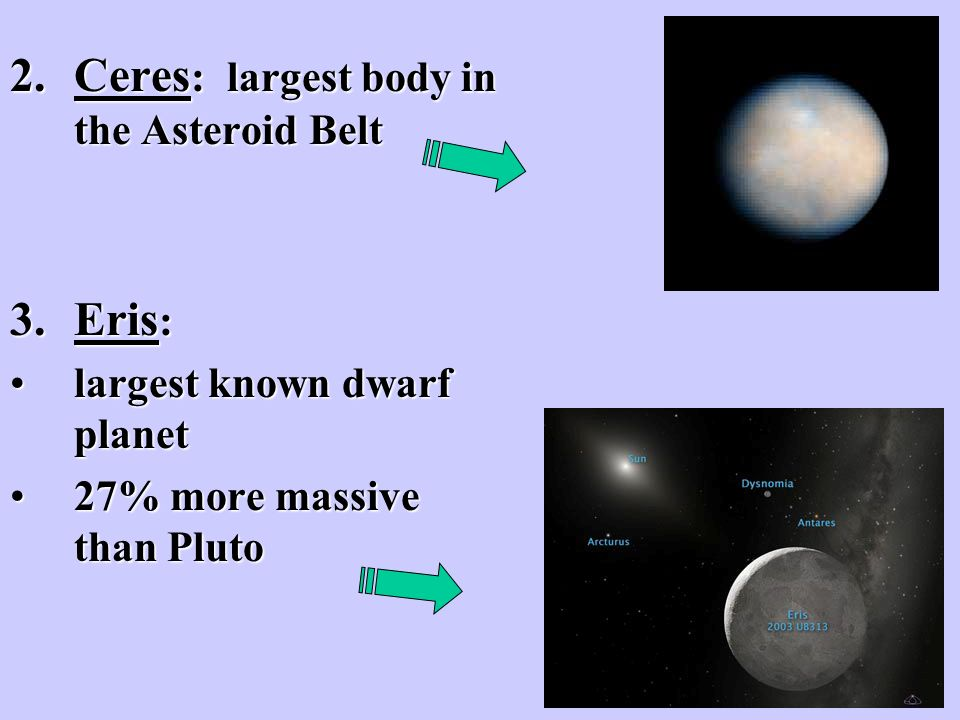 Ceres: largest body in the Asteroid Belt