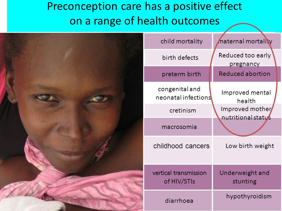 Preconception care has a positive effect on a range of health outcomes