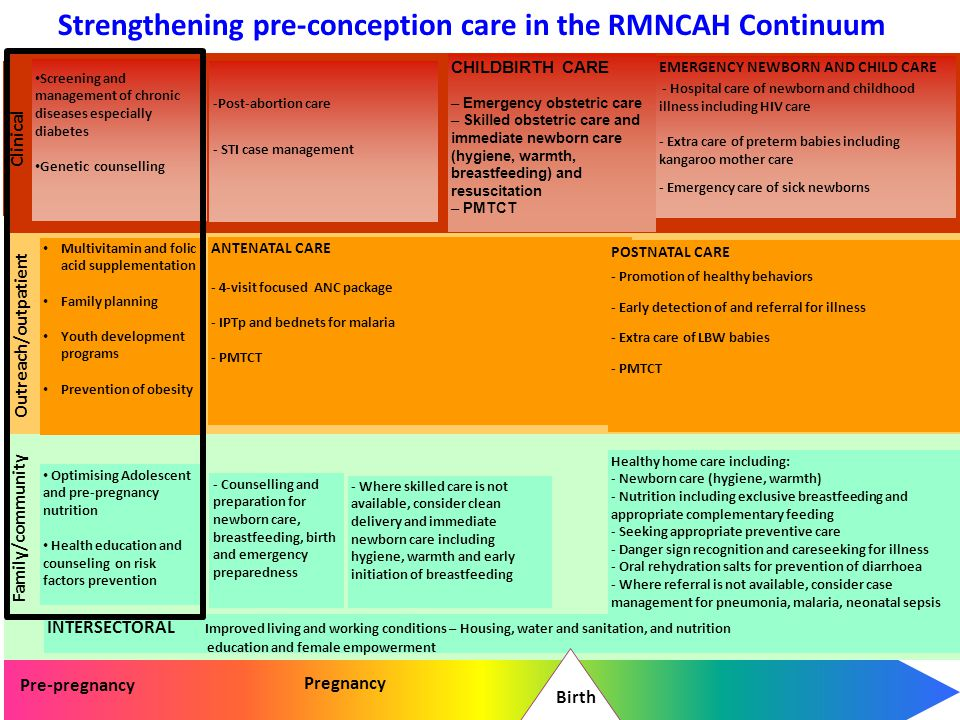 Strengthening pre-conception care in the RMNCAH Continuum