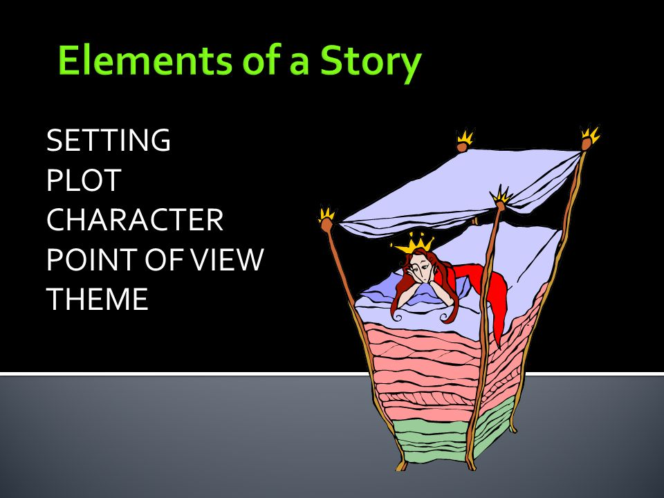 Elements of a Story SETTING PLOT CHARACTER POINT OF VIEW THEME