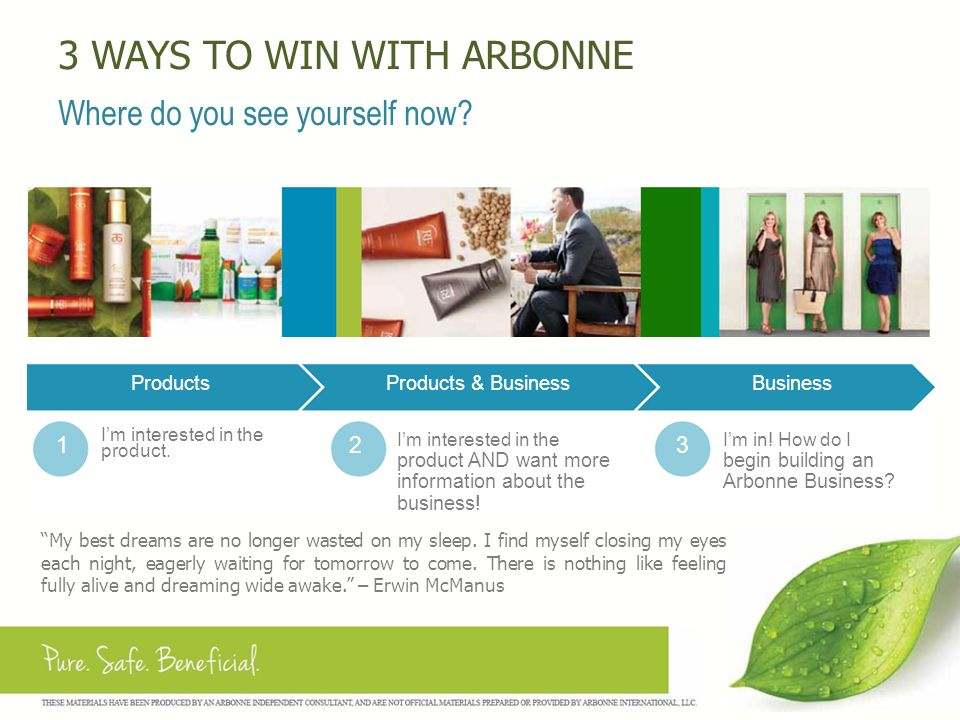 WHAT IS ARBONNE? An introduction to the Philosophy, Products
