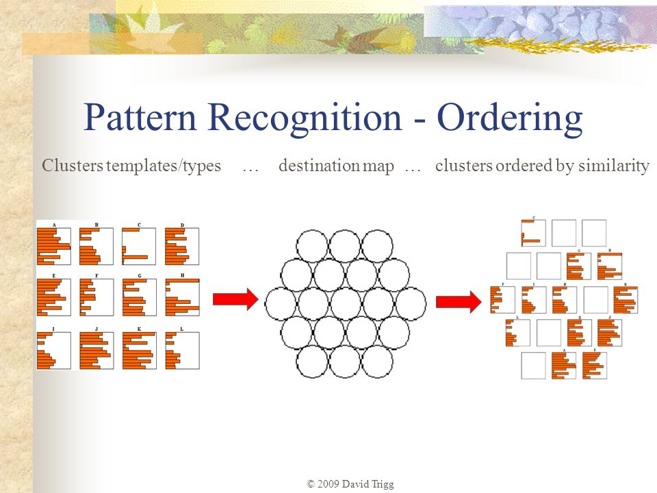 Pattern Recognition - Ordering