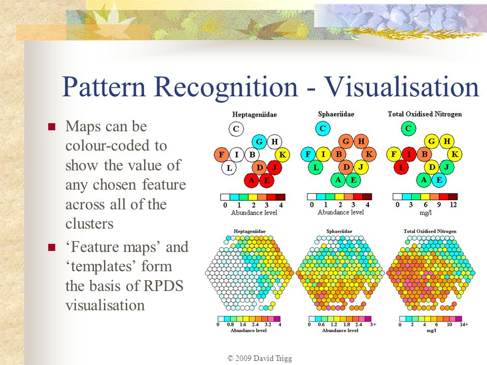 Pattern Recognition - Visualisation