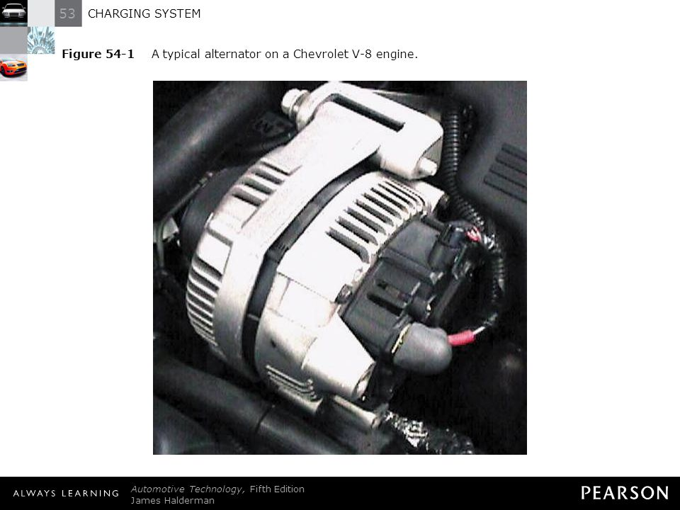 Figure 54-1 A typical alternator on a Chevrolet V-8 engine.