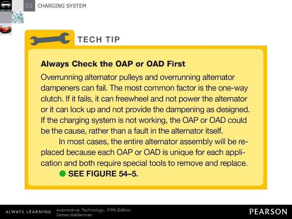 TECH TIP: Always Check the OAP or OAD First Overrunning alternator pulleys and overrunning alternator dampeners can fail. The most common factor is the one-way clutch. If it fails, it can freewheel and not power the alternator or it can lock up and not provide the dampening as designed. If the charging system is not working, the OAP or OAD could be the cause, rather than a fault in the alternator itself. In most cases, the entire alternator assembly will be replaced because each OAP or OAD is unique for each application and both require special tools to remove and replace. - SEE FIGURE 54–5.