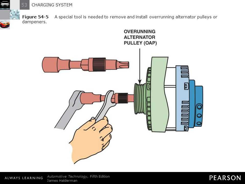 Figure 54-5 A special tool is needed to remove and install overrunning alternator pulleys or dampeners.