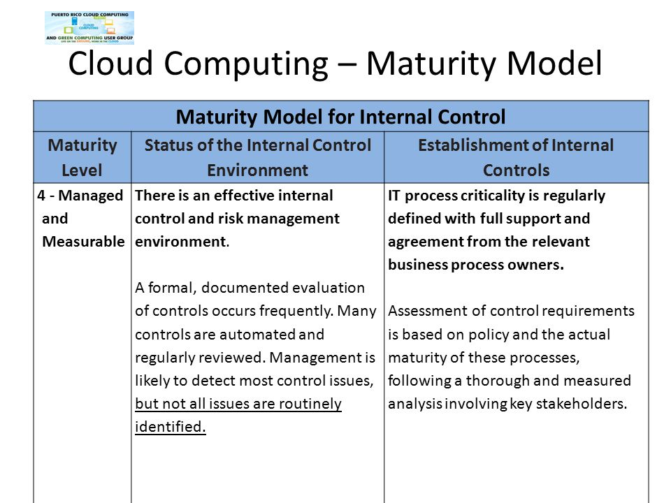 Cloud maturity model ppt