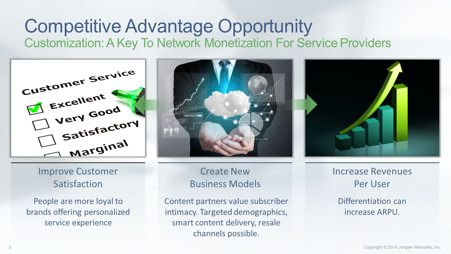 Winning with Service Providers - ppt download