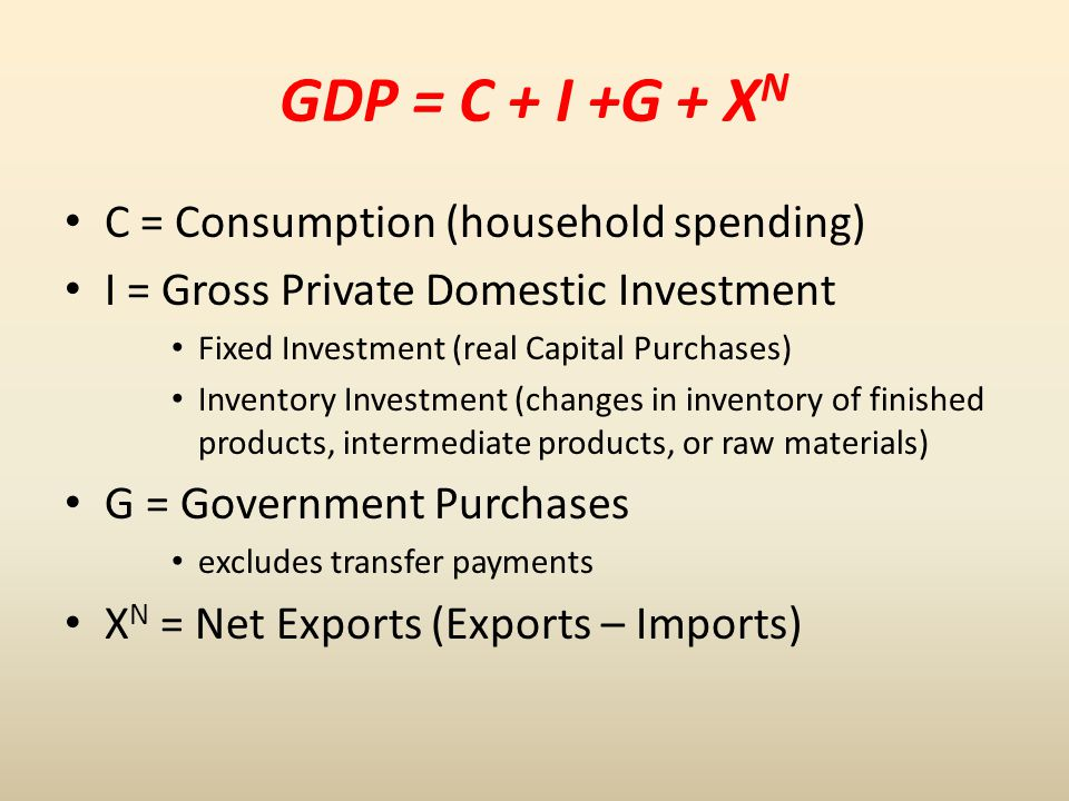 GDP = C + I +G + XN C = Consumption (household spending)