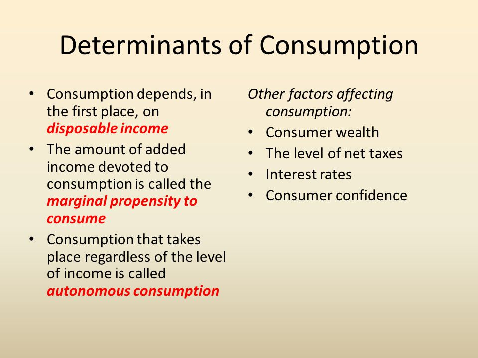 Determinants of Consumption
