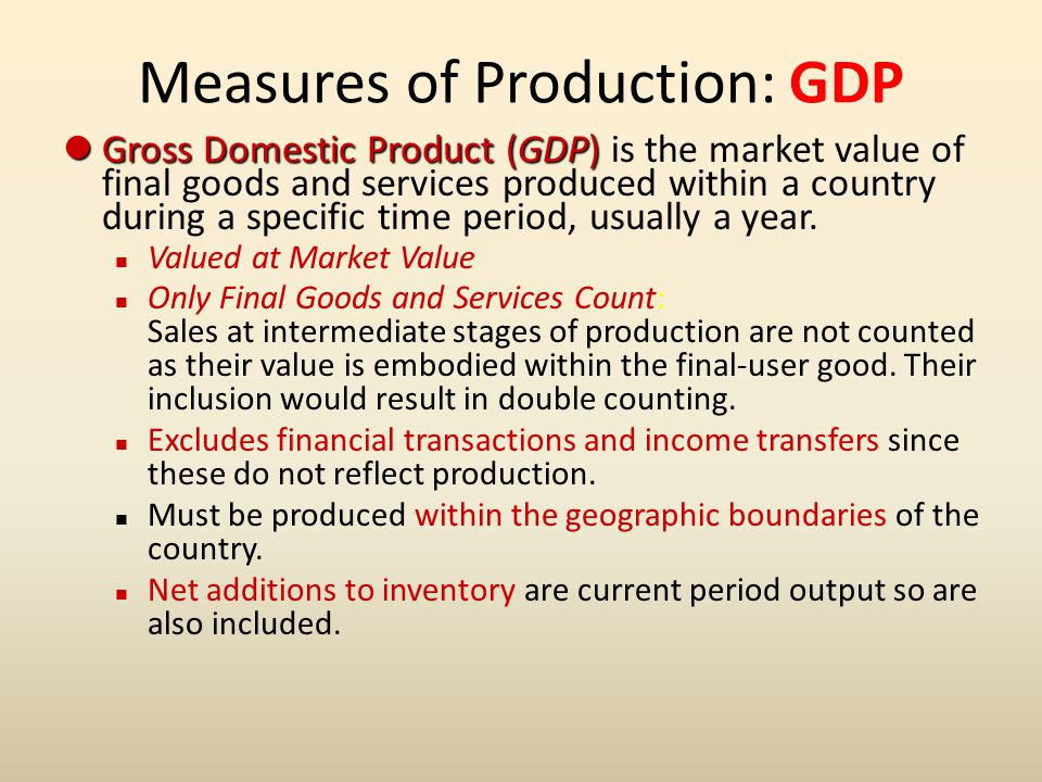 Measures of Production: GDP