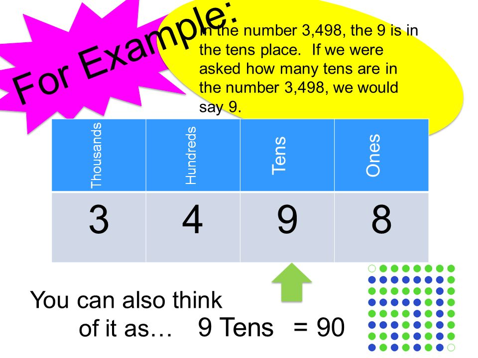 Add and subtract | ms garcia math.
