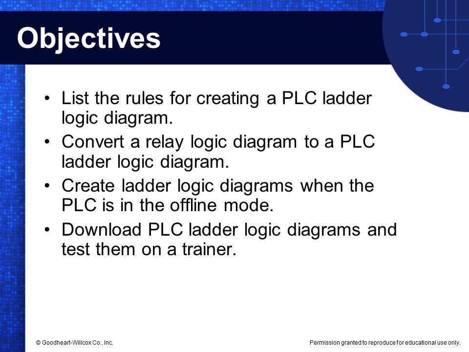 6 plc programming 6 plc programming objectives list the rules for objectives list the rules for creating a plc ladder logic diagram ccuart Gallery