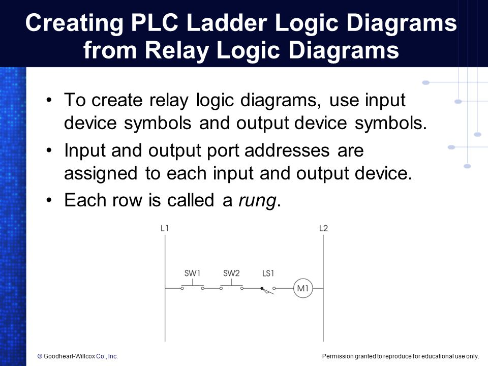 Plc ladder diagram tool complete wiring diagrams 6 plc programming 6 plc programming objectives list the rules for rh slideplayer com plc ladder diagram application plc ladder symbols ccuart Choice Image