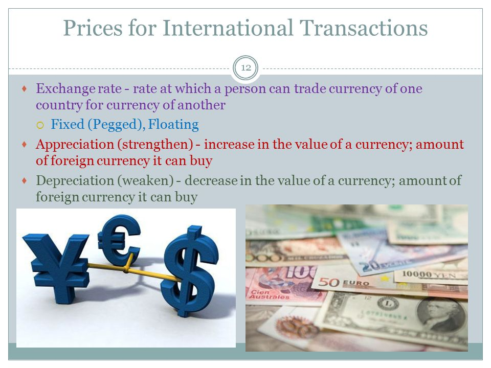 Prices for International Transactions