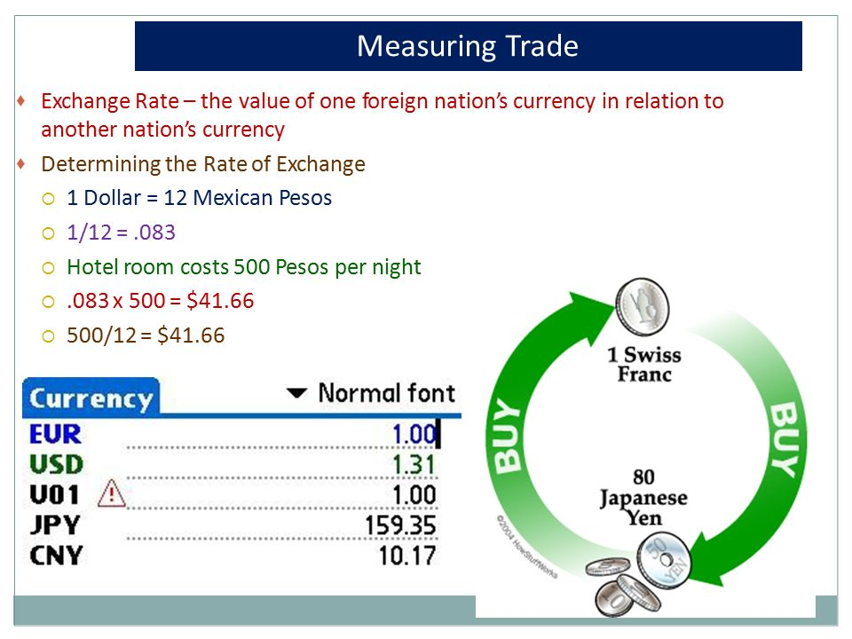 Measuring Trade Exchange Rate – the value of one foreign nation's currency in relation to another nation's currency.