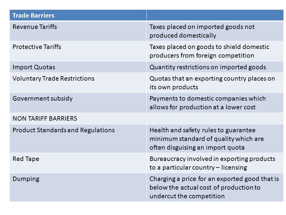 Trade Barriers Revenue Tariffs. Taxes placed on imported goods not produced domestically. Protective Tariffs.