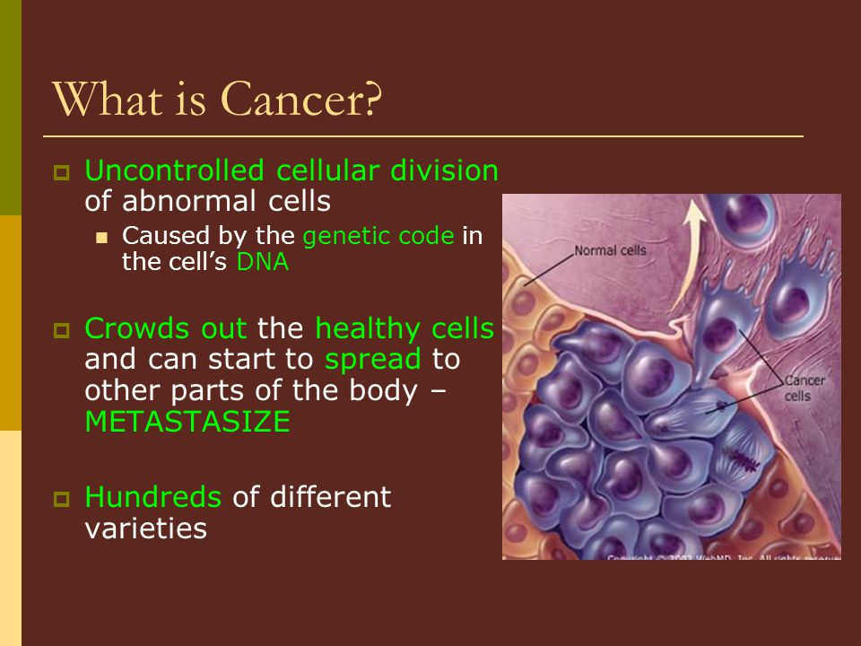 What is Cancer Uncontrolled cellular division of abnormal cells