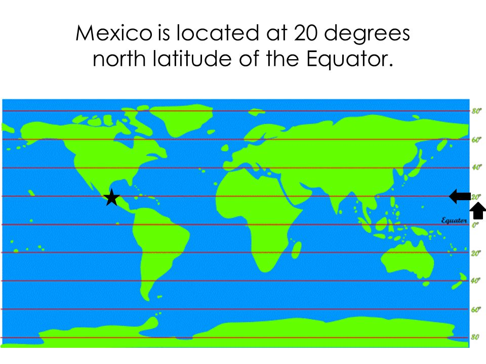 Mexico is located at 20 degrees north latitude of the Equator.