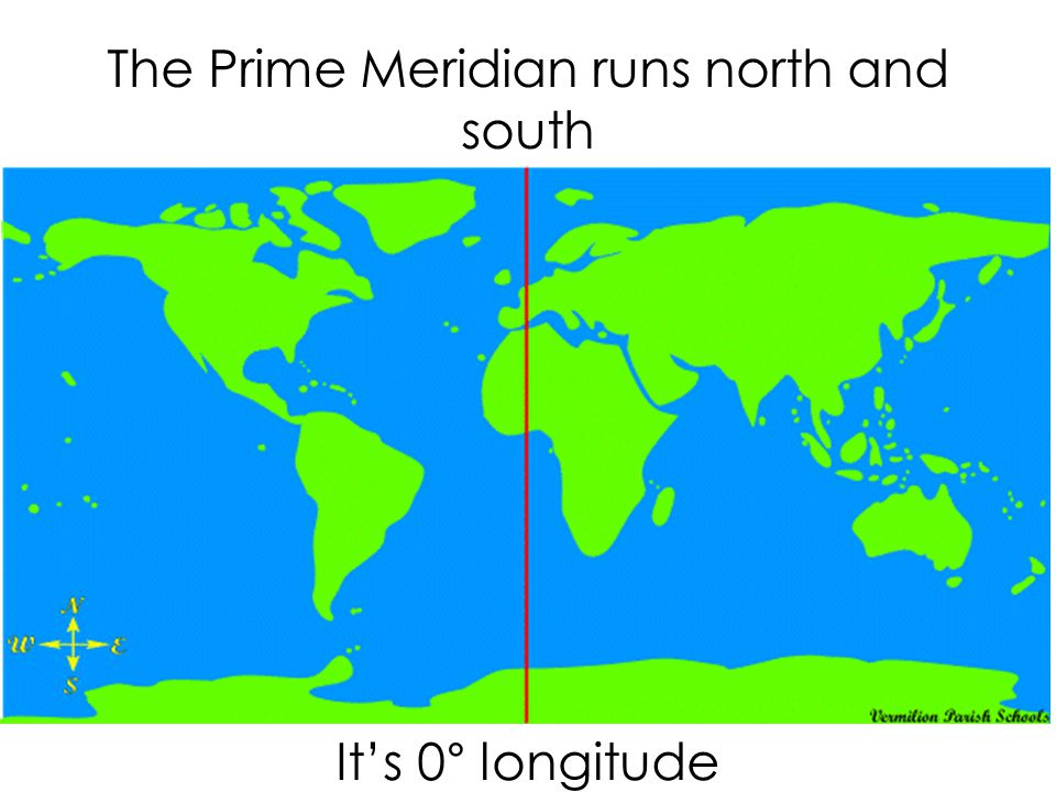 The Prime Meridian runs north and south