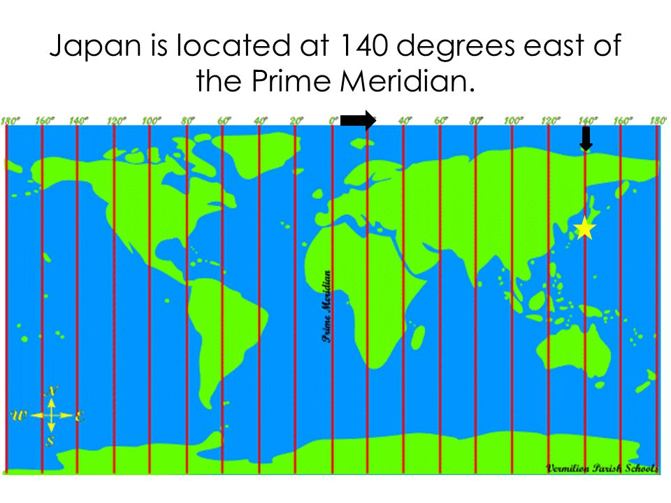 Japan is located at 140 degrees east of the Prime Meridian.