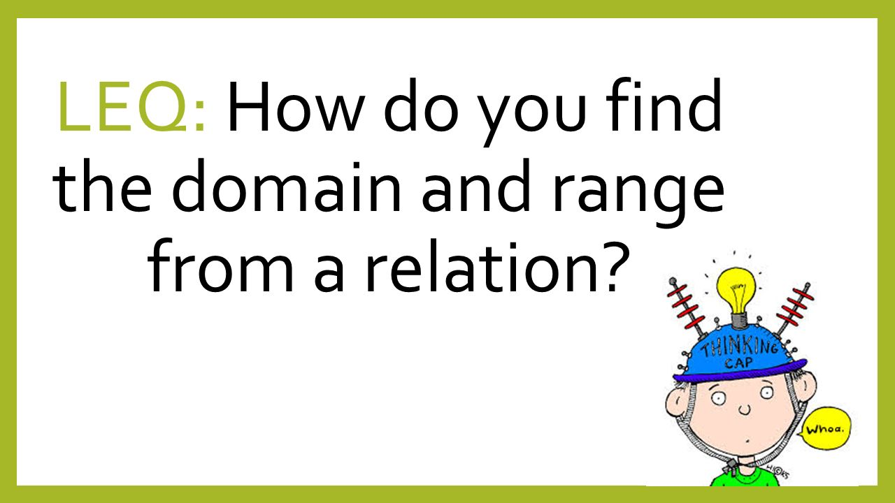 how to find the domain of a website