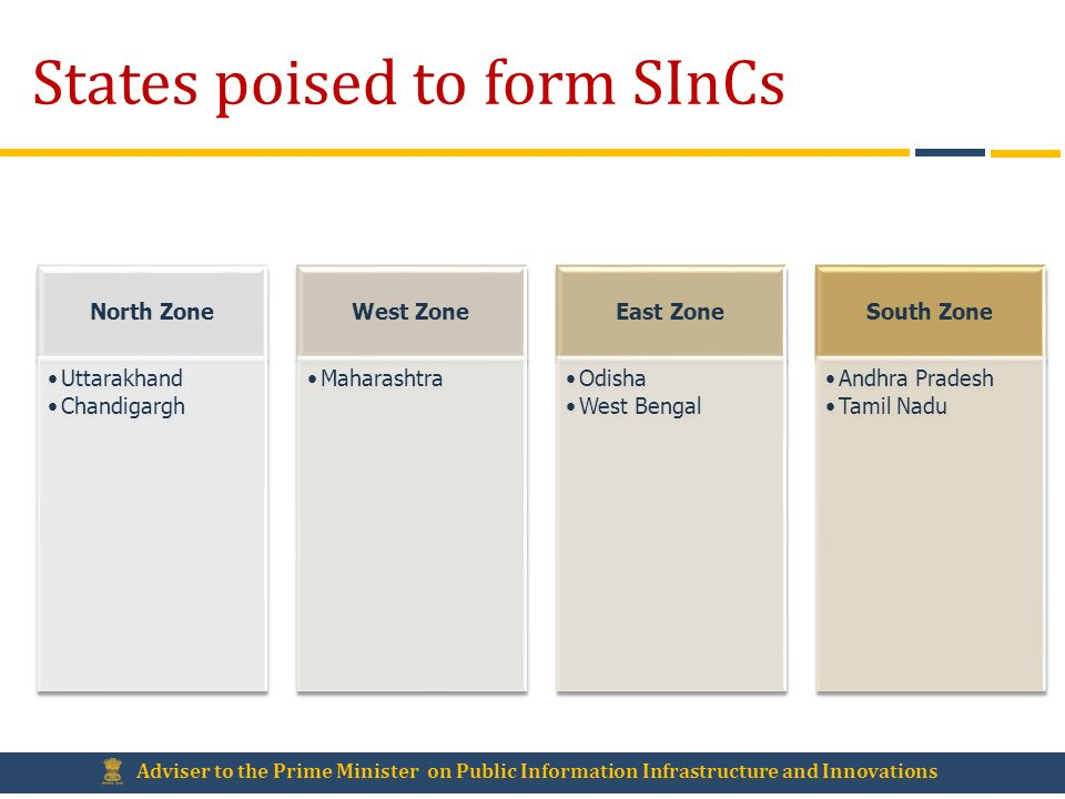 States poised to form SInCs