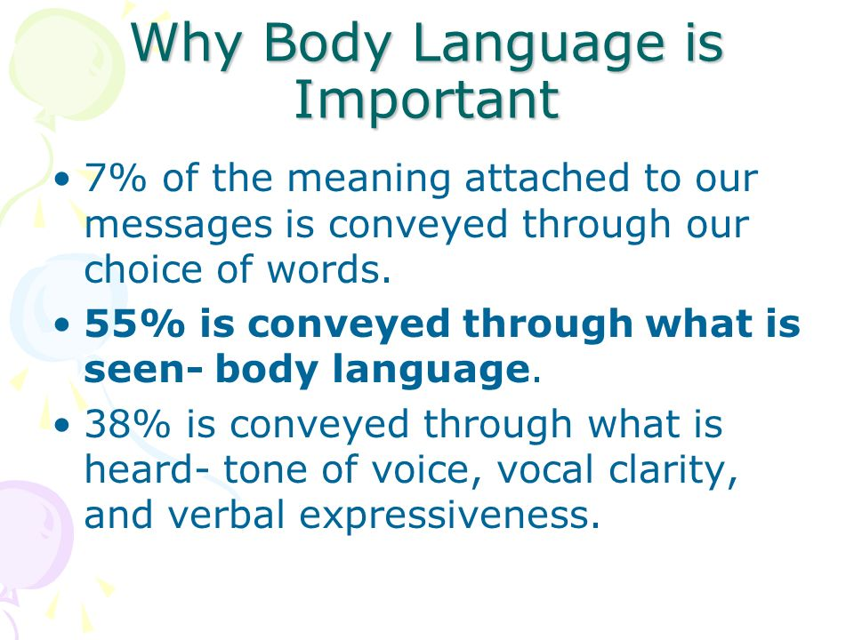 Why Body Language is Important