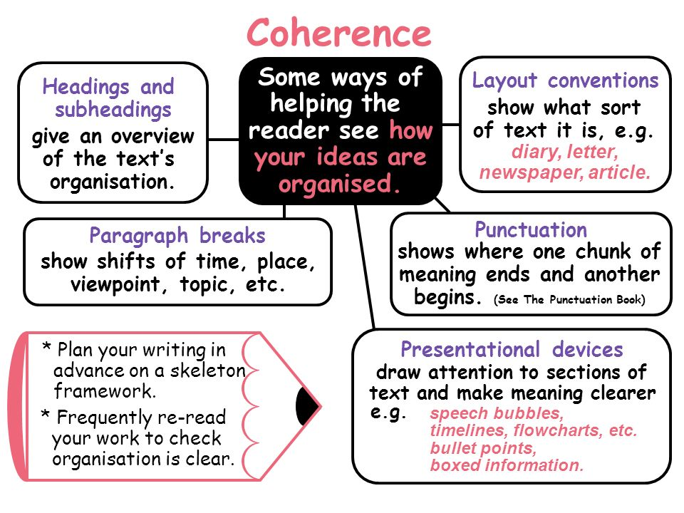 Coherence Some ways of helping the reader see how your ideas are