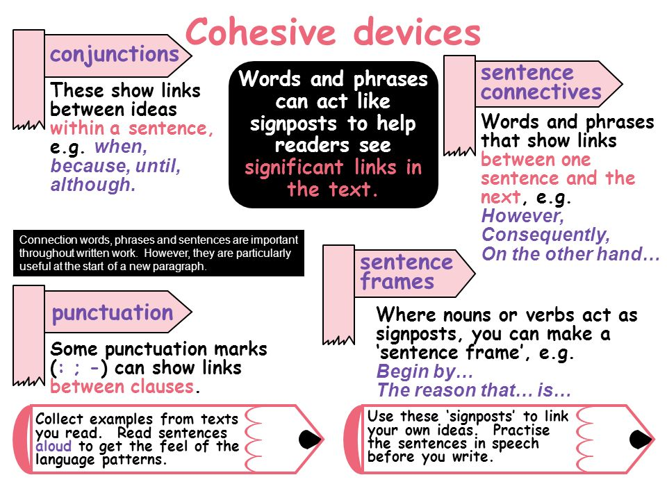 Cohesive devices conjunctions sentence connectives sentence frames